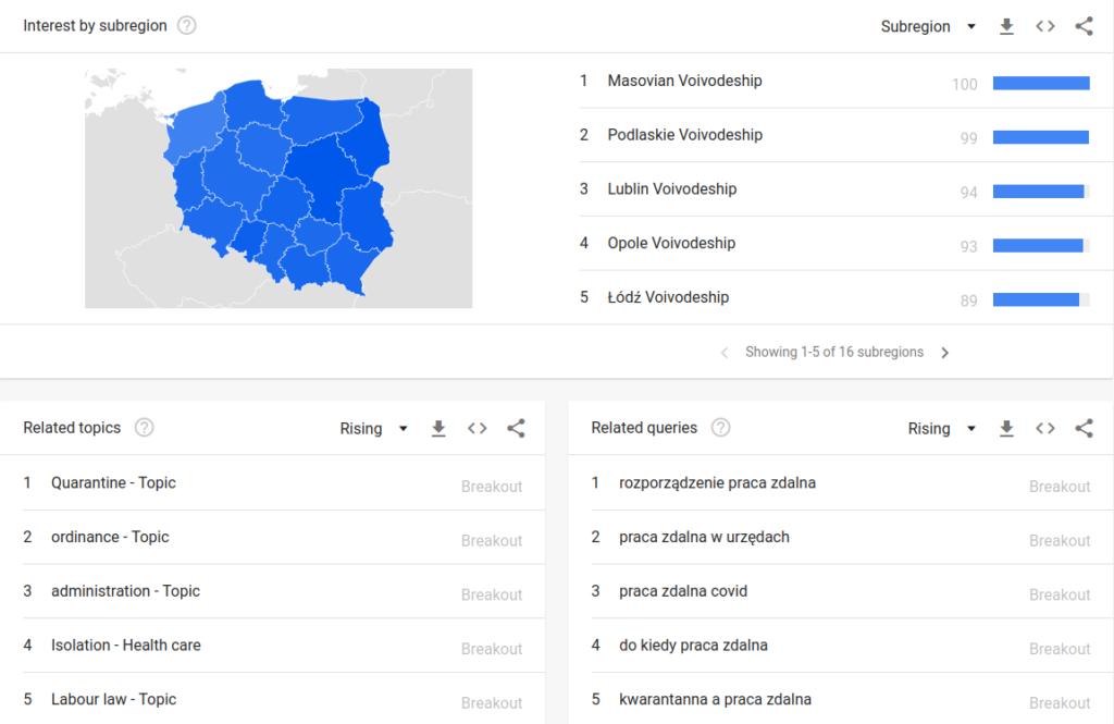 trendy google według regionów