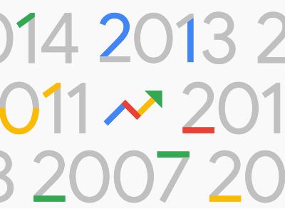 google trends jak działa
